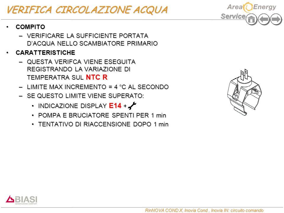 Service RinNOVA COND X, Inovia Cond, Inovia IN: circuito comando VERIFICA CIRCOLAZIONE ACQUA COMPITOCOMPITO –VERIFICARE LA SUFFICIENTE PORTATA D'ACQUA