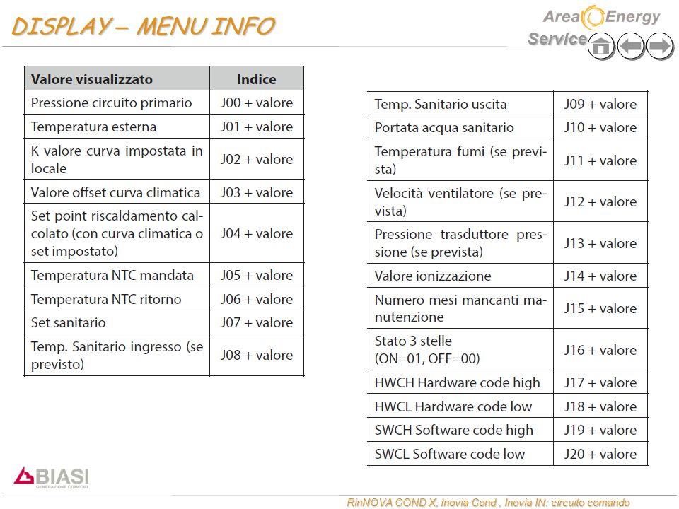 Service RinNOVA COND X, Inovia Cond, Inovia IN: circuito comando DISPLAY – MENU INFO