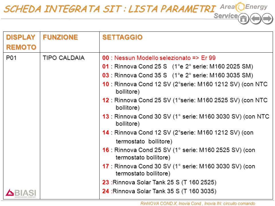 Service RinNOVA COND X, Inovia Cond, Inovia IN: circuito comando SCHEDA INTEGRATA SIT : LISTA PARAMETRI DISPLAYREMOTOFUNZIONESETTAGGIO P01 TIPO CALDAIA 00 : Nessun Modello selezionato => Er 99 01 : Rinnova Cond 25 S (1°e 2° serie: M160 2025 SM) 03 : Rinnova Cond 35 S (1°e 2° serie: M160 3035 SM) 10 : Rinnova Cond 12 SV (2°serie: M160 1212 SV) (con NTC bollitore) 12 : Rinnova Cond 25 SV (1°serie: M160 2525 SV) (con NTC bollitore) 13 : Rinnova Cond 30 SV (1° serie: M160 3030 SV) (con NTC bollitore) 14 : Rinnova Cond 12 SV (2°serie: M160 1212 SV) (con termostato bollitore) termostato bollitore) 16 : Rinnova Cond 25 SV (1° serie: M160 2525 SV) (con termostato bollitore) 17 : Rinnova Cond 30 SV (1° serie: M160 3030 SV) (con termostato bollitore) 23 :Rinnova Solar Tank 25 S (T 160 2525) 24 :Rinnova Solar Tank 35 S (T 160 3035)