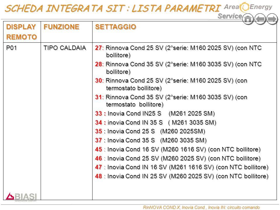 Service RinNOVA COND X, Inovia Cond, Inovia IN: circuito comando DISPLAYREMOTOFUNZIONESETTAGGIO P01 TIPO CALDAIA 27: Rinnova Cond 25 SV (2°serie: M160 2025 SV) (con NTC bollitore) 28: Rinnova Cond 35 SV (2°serie: M160 3035 SV) (con NTC bollitore) 30: Rinnova Cond 25 SV (2°serie: M160 2025 SV) (con termostato bollitore) 31: Rinnova Cond 35 SV (2°serie: M160 3035 SV) (con termostato bollitore) 33 : Inovia Cond IN25 S (M261 2025 SM) 34 : inovia Cond IN 35 S ( M261 3035 SM) 35 : Inovia Cond 25 S (M260 2025SM) 37 : Inovia Cond 35 S (M260 3035 SM) 45 : Inovia Cond 16 SV (M260 1616 SV) (con NTC bollitore) 46 : Inovia Cond 25 SV (M260 2025 SV) (con NTC bollitore) 47 : Inovia Cond IN 16 SV (M261 1616 SV) (con NTC bollitore) 48 : Inovia Cond IN 25 SV (M260 2025 SV) (con NTC bollitore) SCHEDA INTEGRATA SIT : LISTA PARAMETRI