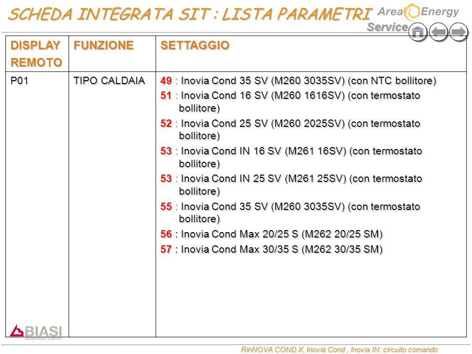 Service RinNOVA COND X, Inovia Cond, Inovia IN: circuito comando DISPLAYREMOTOFUNZIONESETTAGGIO P01 TIPO CALDAIA 49 : Inovia Cond 35 SV (M260 3035SV) (con NTC bollitore) 51 : Inovia Cond 16 SV (M260 1616SV) (con termostato bollitore) 52 : Inovia Cond 25 SV (M260 2025SV) (con termostato bollitore) 53 : Inovia Cond IN 16 SV (M261 16SV) (con termostato bollitore) 53 : Inovia Cond IN 25 SV (M261 25SV) (con termostato bollitore) 55 : Inovia Cond 35 SV (M260 3035SV) (con termostato bollitore) 56 : Inovia Cond Max 20/25 S (M262 20/25 SM) 57 : Inovia Cond Max 30/35 S (M262 30/35 SM) SCHEDA INTEGRATA SIT : LISTA PARAMETRI