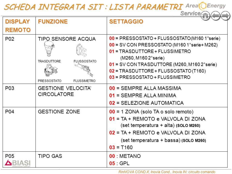 Service RinNOVA COND X, Inovia Cond, Inovia IN: circuito comando DISPLAYREMOTOFUNZIONESETTAGGIO P02 TIPO SENSORE ACQUA TRASDUTTORE FLUSSOSTATO PRESSOSTATO FLUSSIMETRO 00 = PRESSOSTATO + FLUSSOSTATO(M160 1°serie) 00 = SV CON PRESSOSTATO (M160 1°serie+ M262) 01 = TRASDUTTORE + FLUSSIMETRO (M260, M160 2°serie) (M260, M160 2°serie) 01 = SV CON TRASDUTTORE (M260, M160 2°serie) 02 = TRASDUTTORE + FLUSSOSTATO (T160) 03 = PRESSOSTATO + FLUSSIMETRO P03 GESTIONE VELOCITA' CIRCOLATORE 00 = SEMPRE ALLA MASSIMA 01 = SEMPRE ALLA MINIMA 02 = SELEZIONE AUTOMATICA P04 GESTIONE ZONE 00 = 1 ZONA (solo TA o solo remoto) 01 = TA + REMOTO e VALVOLA DI ZONA (set temperatura + alta) (SOLO M260) 02 = TA + REMOTO e VALVOLA DI ZONA (set temperatura + bassa) (SOLO M260) (set temperatura + bassa) (SOLO M260) 03 = T160 P05 TIPO GAS 00 : METANO 05 : GPL SCHEDA INTEGRATA SIT : LISTA PARAMETRI