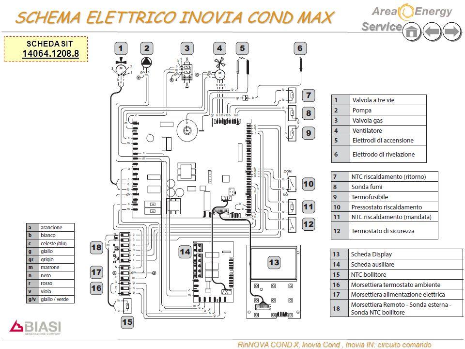 Service RinNOVA COND X, Inovia Cond, Inovia IN: circuito comando SCHEMA ELETTRICO INOVIA COND MAX SCHEDA SIT 14064.1208.8 14064.1208.8