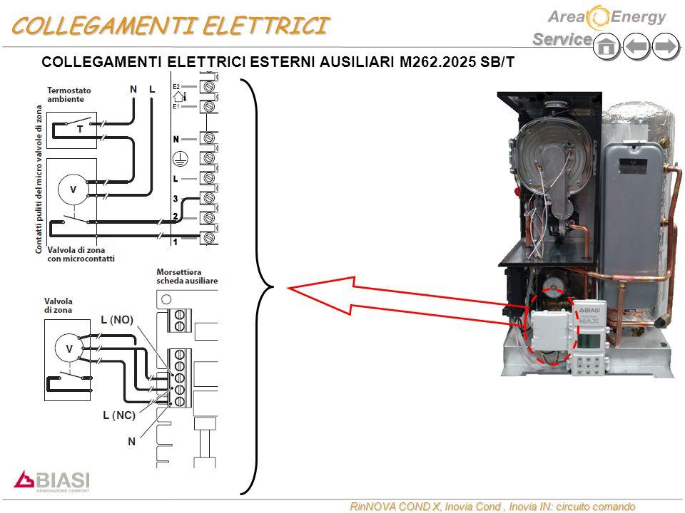 Service RinNOVA COND X, Inovia Cond, Inovia IN: circuito comando COLLEGAMENTI ELETTRICI COLLEGAMENTI ELETTRICI ESTERNI AUSILIARI M262.2025 SB/T