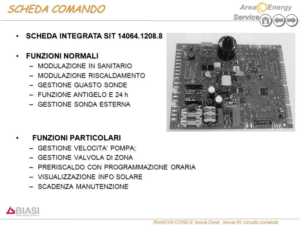 Service RinNOVA COND X, Inovia Cond, Inovia IN: circuito comando SCHEDA INTEGRATA SIT 14064.1208.8SCHEDA INTEGRATA SIT 14064.1208.8 FUNZIONI NORMALIFU
