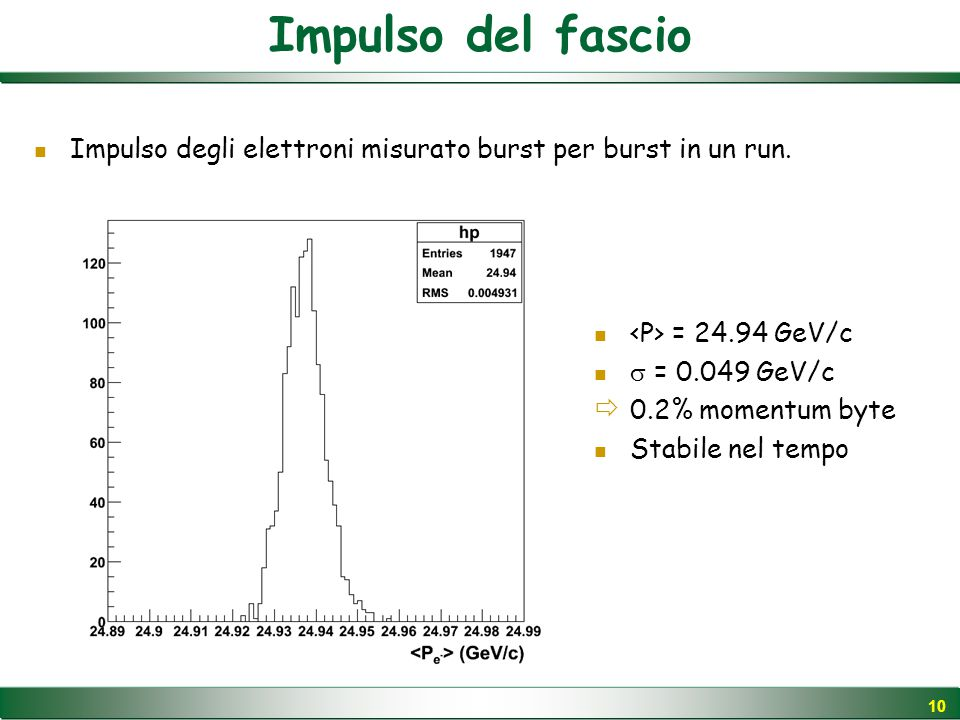 10 Impulso del fascio Impulso degli elettroni misurato burst per burst in un run.