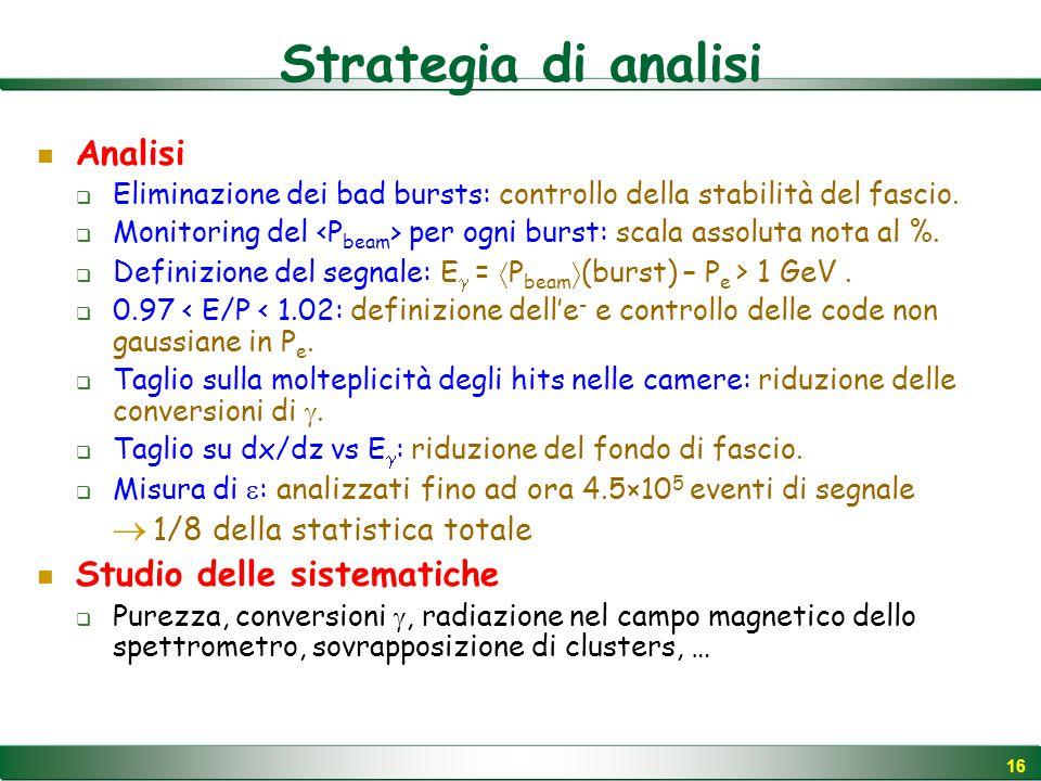 16 Strategia di analisi Analisi  Eliminazione dei bad bursts: controllo della stabilità del fascio.