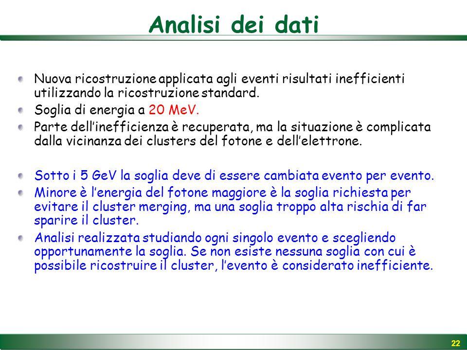 22 Analisi dei dati Nuova ricostruzione applicata agli eventi risultati inefficienti utilizzando la ricostruzione standard.