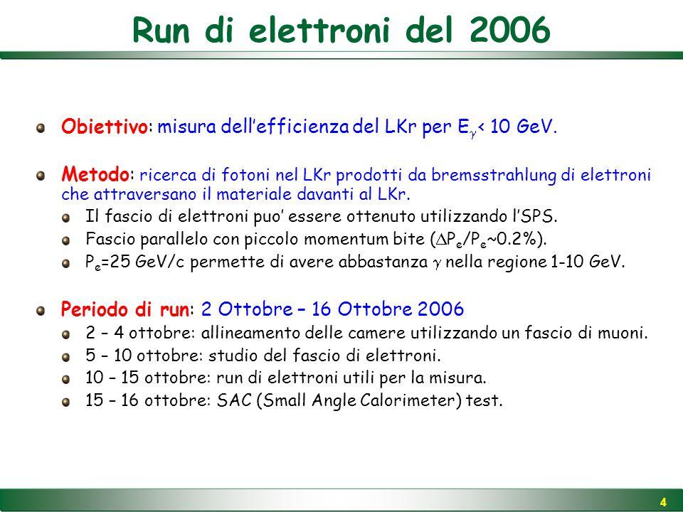 4 Run di elettroni del 2006 Obiettivo: misura dell'efficienza del LKr per E  < 10 GeV.