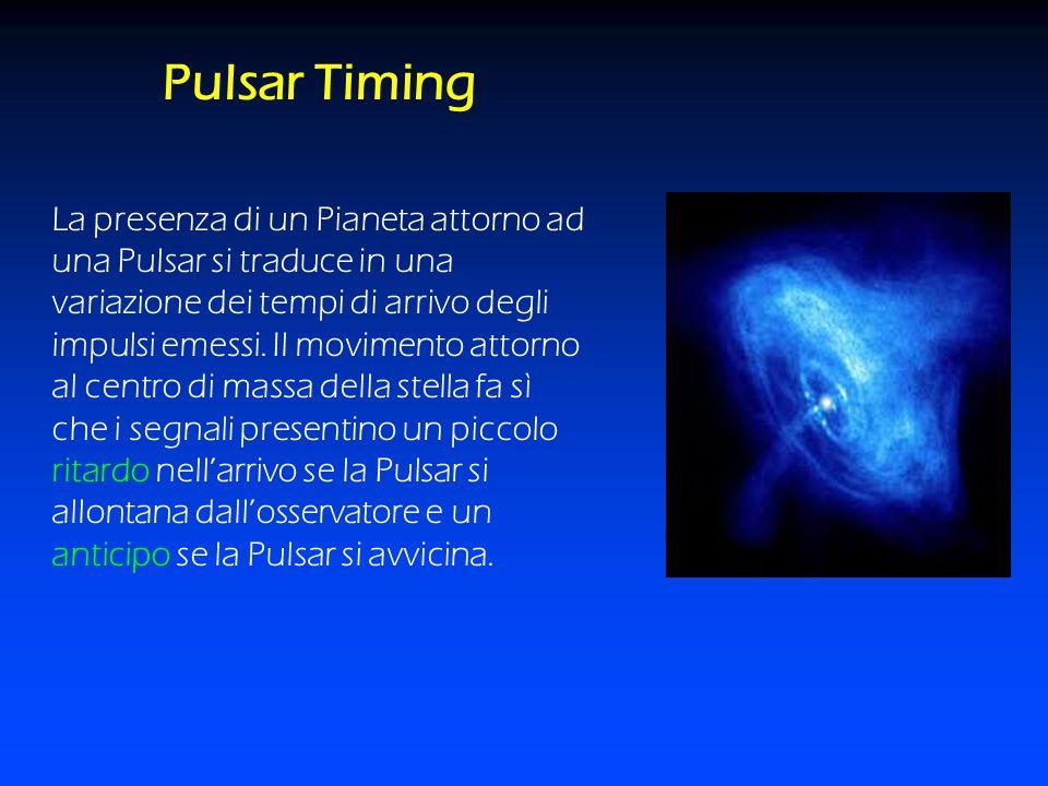Pulsar Timing La presenza di un Pianeta attorno ad una Pulsar si traduce in una variazione dei tempi di arrivo degli impulsi emessi. Il movimento atto