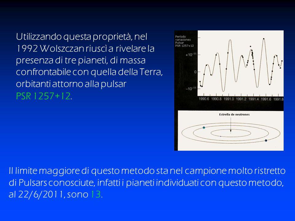 Il limite maggiore di questo metodo sta nel campione molto ristretto di Pulsars conosciute, infatti i pianeti individuati con questo metodo, al 22/6/2