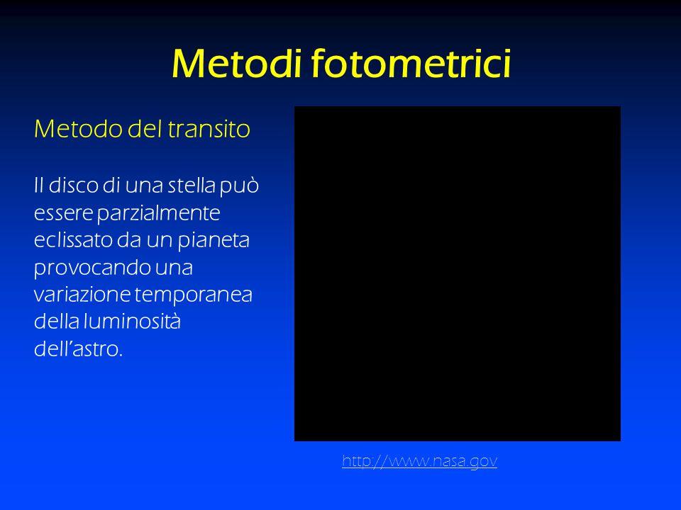 Metodi fotometrici Metodo del transito Il disco di una stella può essere parzialmente eclissato da un pianeta provocando una variazione temporanea del