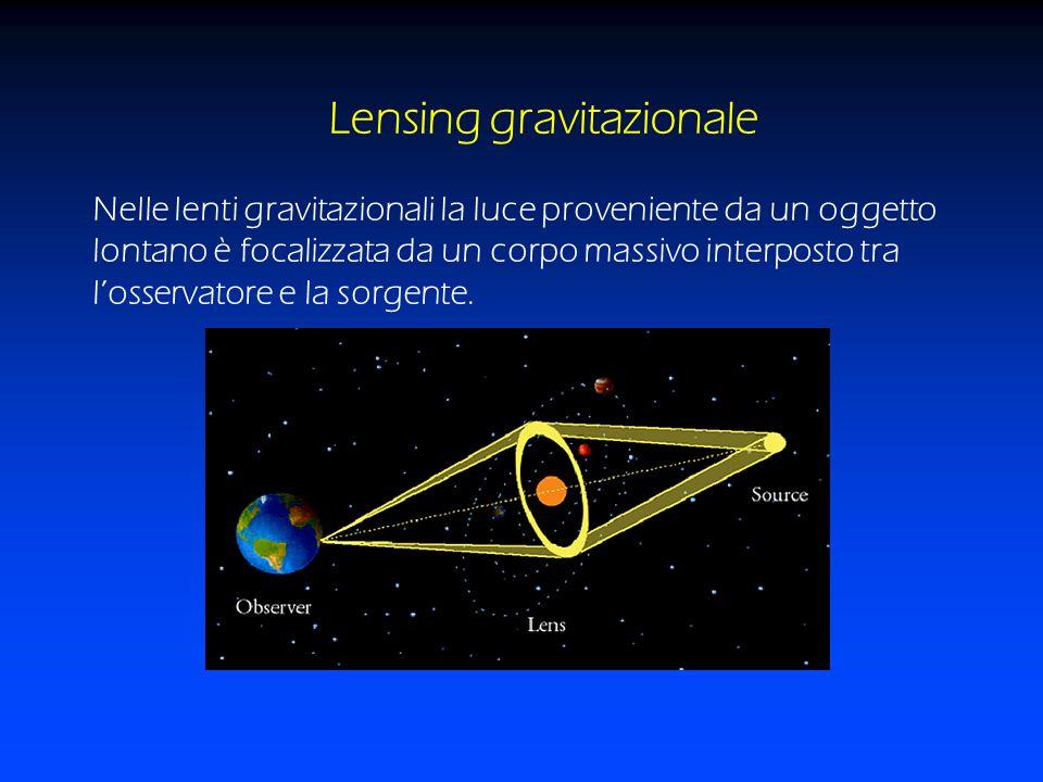 Lensing gravitazionale Nelle lenti gravitazionali la luce proveniente da un oggetto lontano è focalizzata da un corpo massivo interposto tra l'osserva
