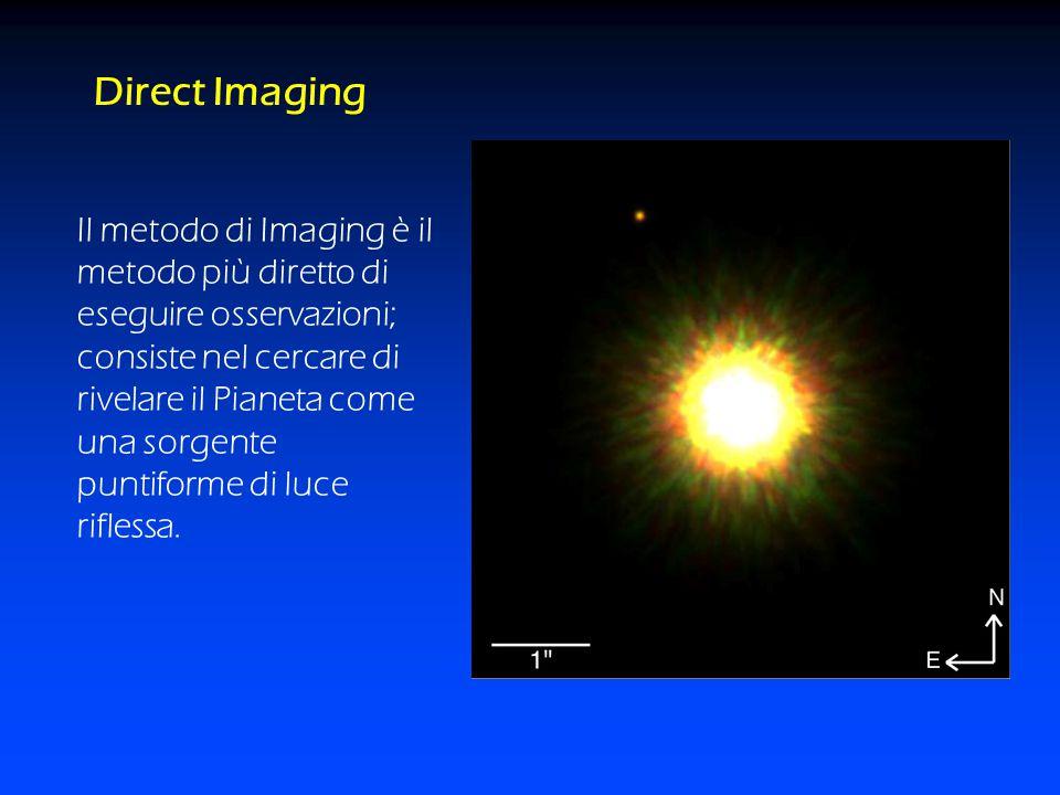 Direct Imaging Il metodo di Imaging è il metodo più diretto di eseguire osservazioni; consiste nel cercare di rivelare il Pianeta come una sorgente pu