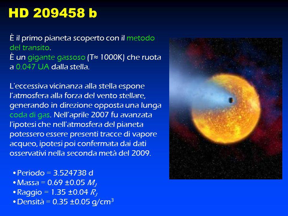 Periodo = 3.524738 d Massa = 0.69 ±0.05 M J Raggio = 1.35 ±0.04 R J Densità = 0.35 ±0.05 g/cm 3 HD 209458 b È il primo pianeta scoperto con il metodo