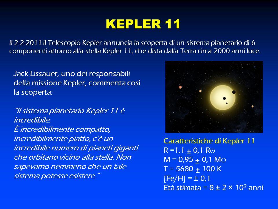 """KEPLER 11 Jack Lissauer, uno dei responsabili della missione Kepler, commenta così la scoperta: """"Il sistema planetario Kepler 11 è incredibile. È incr"""
