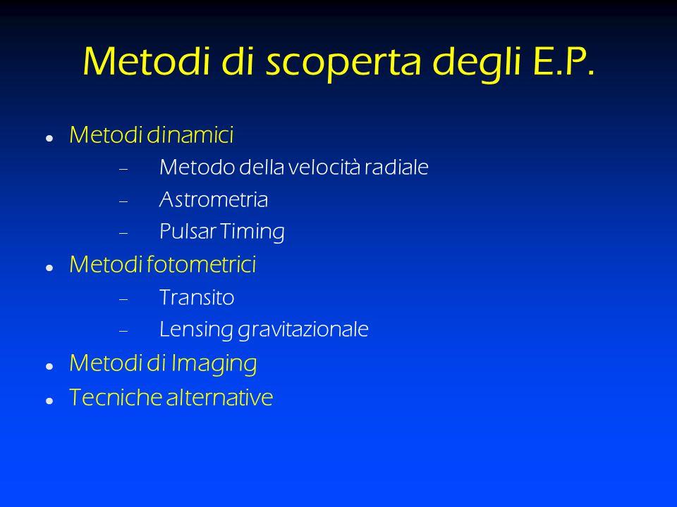 Metodi di scoperta degli E.P. Metodi dinamici  Metodo della velocità radiale  Astrometria  Pulsar Timing Metodi fotometrici  Transito  Lensing gr