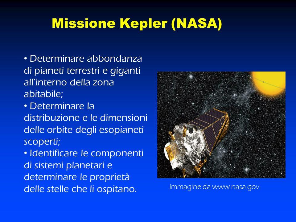 Missione Kepler (NASA) Determinare abbondanza di pianeti terrestri e giganti all'interno della zona abitabile; Determinare la distribuzione e le dimen