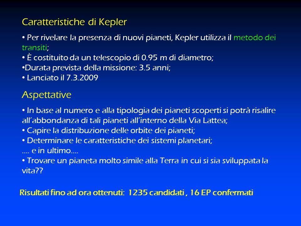 Caratteristiche di Kepler Per rivelare la presenza di nuovi pianeti, Kepler utilizza il metodo dei transiti; È costituito da un telescopio di 0.95 m d