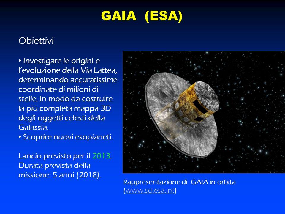 GAIA (ESA) Obiettivi Investigare le origini e l'evoluzione della Via Lattea, determinando accuratissime coordinate di milioni di stelle, in modo da co