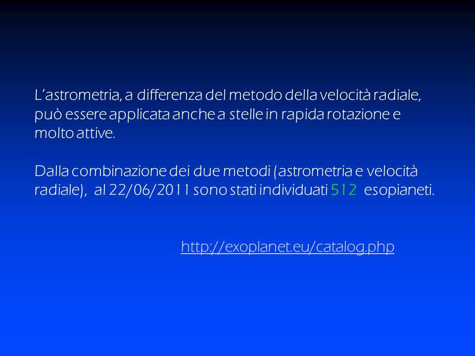 L'astrometria, a differenza del metodo della velocità radiale, può essere applicata anche a stelle in rapida rotazione e molto attive. Dalla combinazi