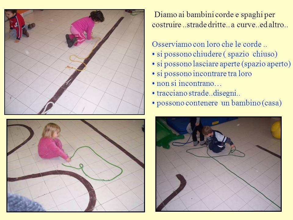 Diamo ai bambini corde e spaghi per costruire..strade dritte.. a curve..ed altro.. Osserviamo con loro che le corde.. si possono chiudere ( spazio chi
