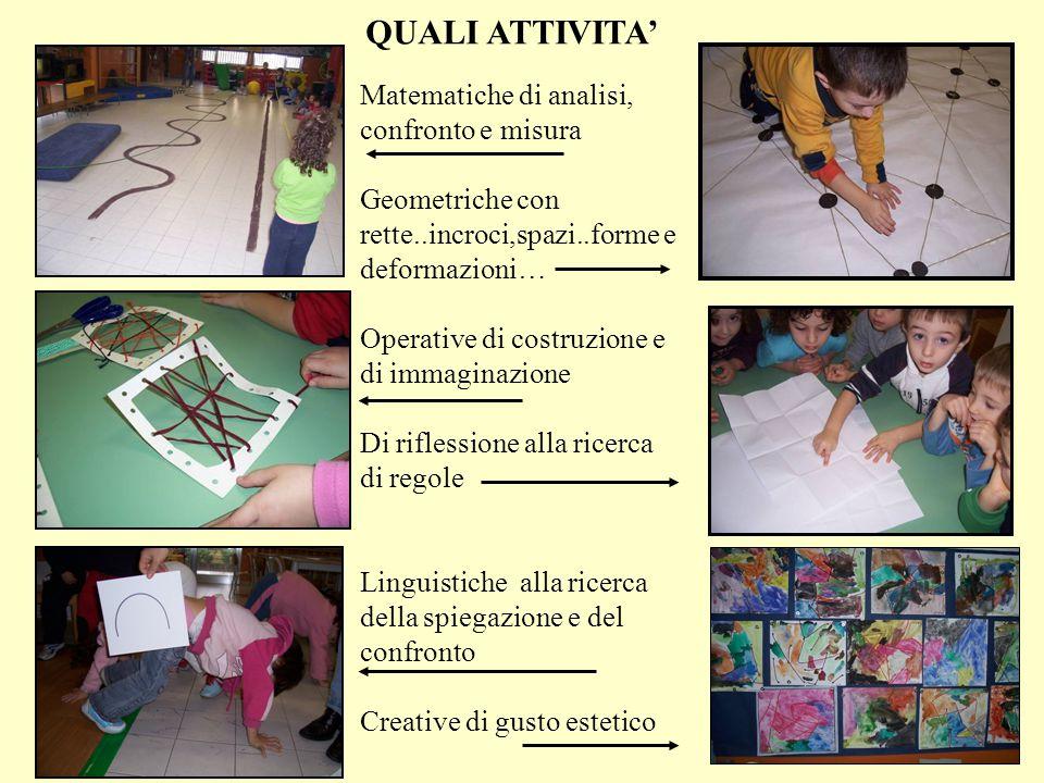 Matematiche di analisi, confronto e misura Geometriche con rette..incroci,spazi..forme e deformazioni… Operative di costruzione e di immaginazione Di