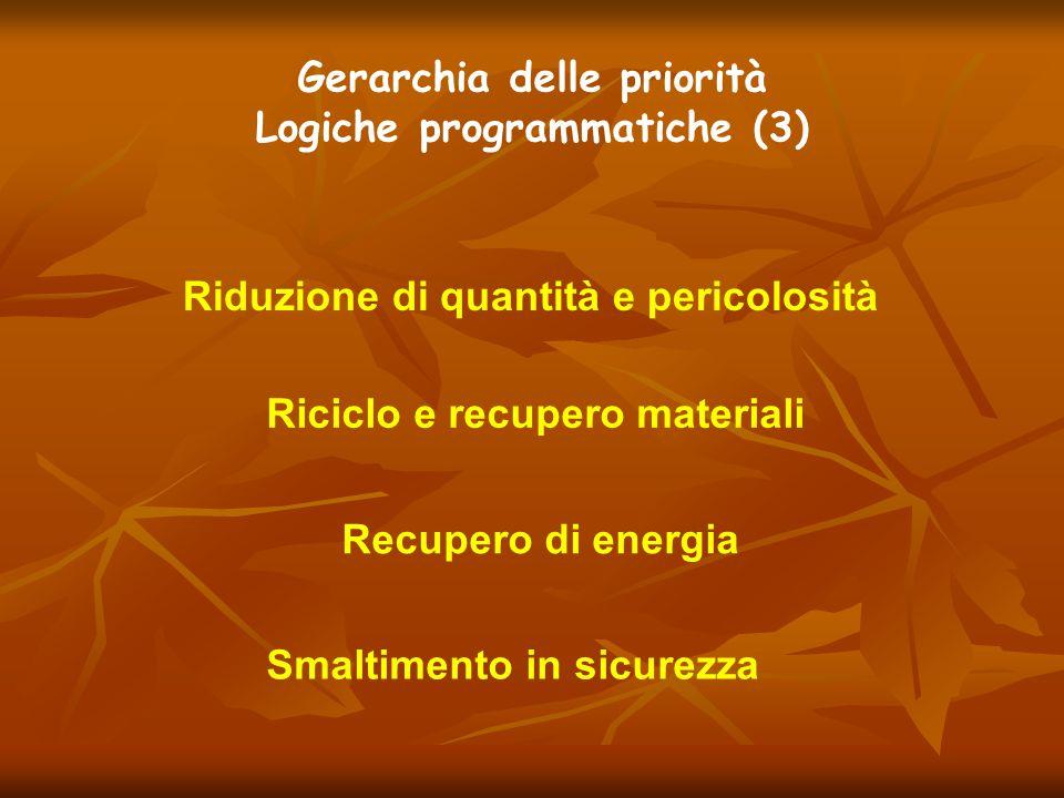 Gerarchia delle priorità Logiche programmatiche (3) Smaltimento in sicurezza Recupero di energia Riciclo e recupero materiali Riduzione di quantità e