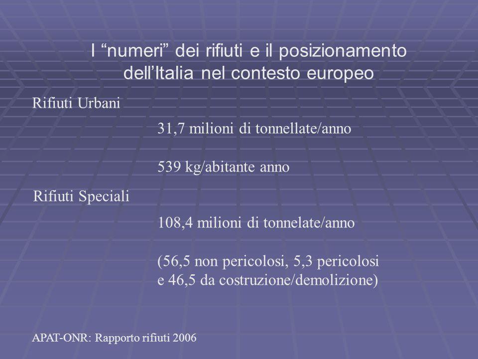 """I """"numeri"""" dei rifiuti e il posizionamento dell'Italia nel contesto europeo APAT-ONR: Rapporto rifiuti 2006 31,7 milioni di tonnellate/anno 539 kg/abi"""