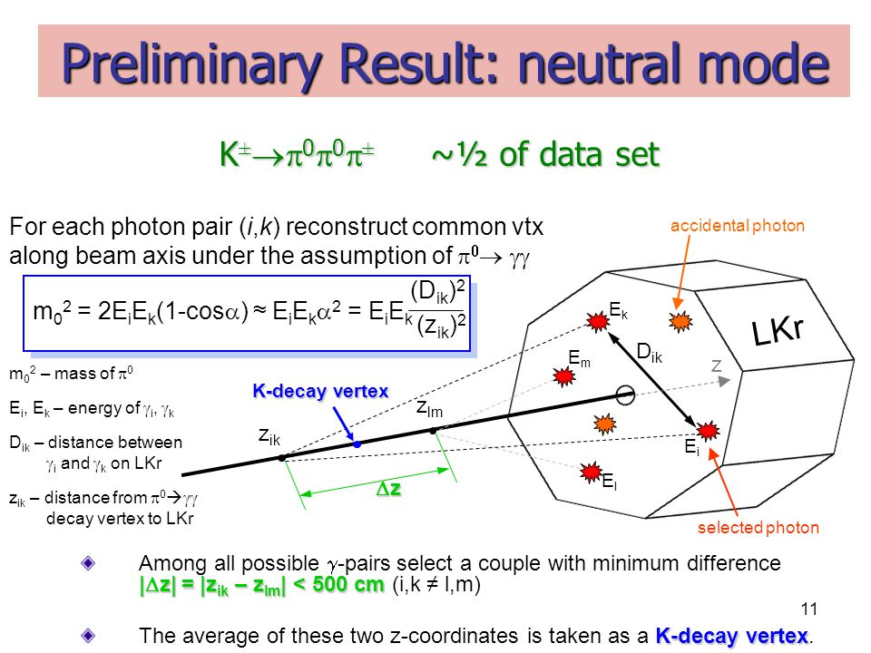11 K ±  0  0  ± ~½ of data set Preliminary Result: neutral mode For each photon pair (i,k) reconstruct common vtx along beam axis under the assumption of     m 0 2 – mass of  0 E i, E k – energy of  i,  k D ik – distance between  i and  k on LKr z ik – distance from  0   decay vertex to LKr |  z| = |z ik – z lm | < 500 cm Among all possible  -pairs select a couple with minimum difference |  z| = |z ik – z lm | < 500 cm (i,k ≠ l,m) K-decay vertex The average of these two z-coordinates is taken as a K-decay vertex.