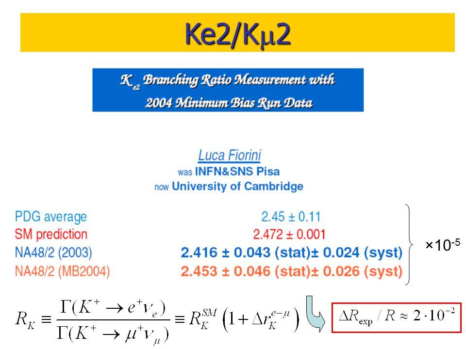 Ke2/K  2 ×10 -5