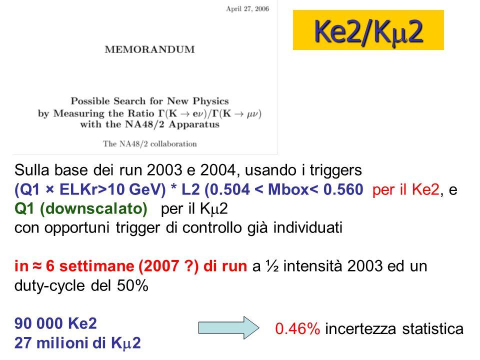 Ke2/K  2 Sulla base dei run 2003 e 2004, usando i triggers (Q1 × ELKr>10 GeV) * L2 (0.504 < Mbox< 0.560 per il Ke2, e Q1 (downscalato) per il K  2 c