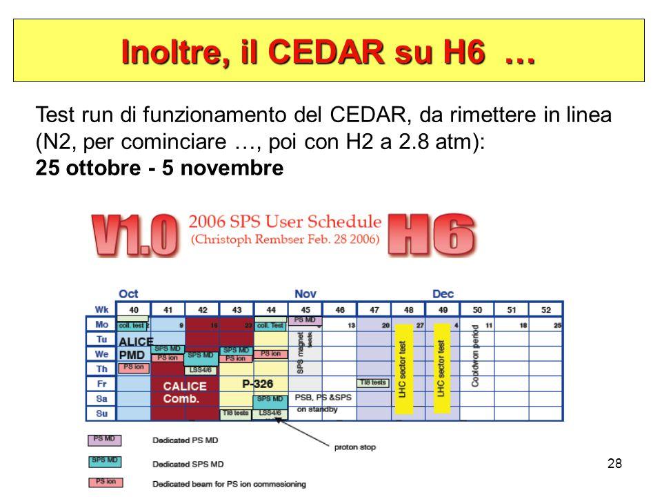 28 Inoltre, il CEDAR su H6 … Test run di funzionamento del CEDAR, da rimettere in linea (N2, per cominciare …, poi con H2 a 2.8 atm): 25 ottobre - 5 n