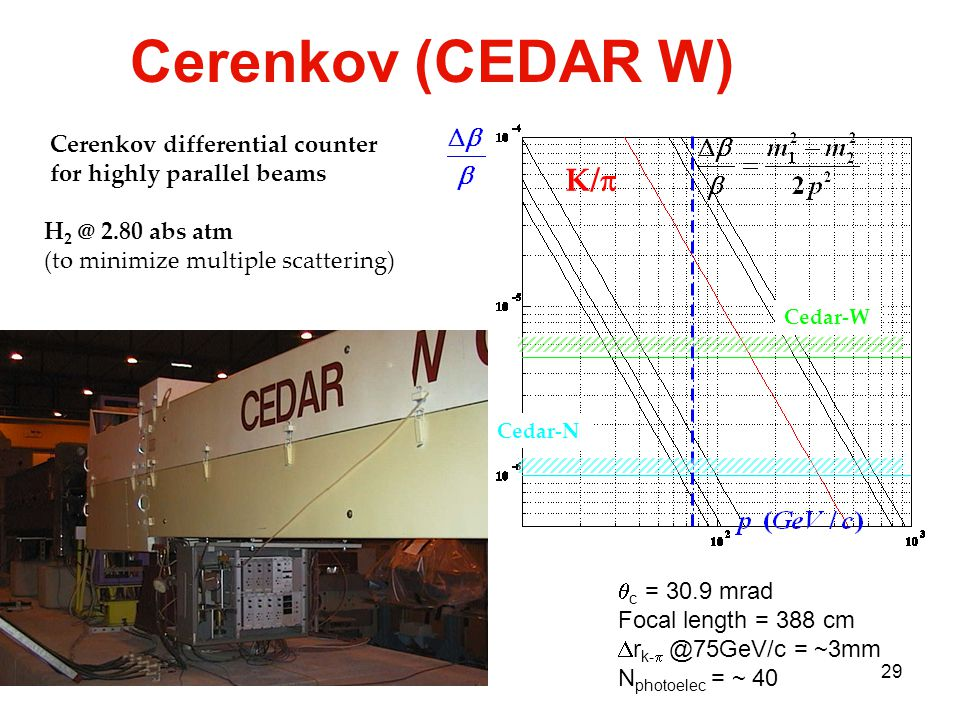 29 Cerenkov (CEDAR W) K/  Cedar-W Cedar-N Cerenkov differential counter for highly parallel beams H 2 @ 2.80 abs atm (to minimize multiple scattering)  c = 30.9 mrad Focal length = 388 cm  r k-  @75GeV/c = ~3mm N photoelec = ~ 40