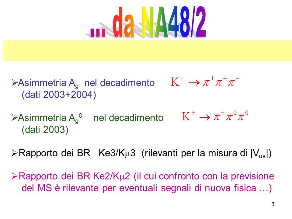 3  Asimmetria A g nel decadimento (dati 2003+2004)  Asimmetria A g 0 nel decadimento (dati 2003)  Rapporto dei BR Ke3/K  3 (rilevanti per la misur