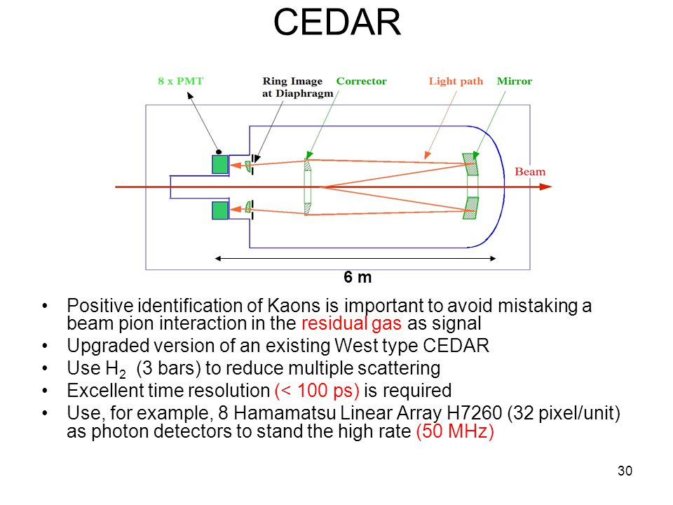 30 CEDAR Positive identification of Kaons is important to avoid mistaking a beam pion interaction in the residual gas as signal Upgraded version of an existing West type CEDAR Use H 2 (3 bars) to reduce multiple scattering Excellent time resolution (< 100 ps) is required Use, for example, 8 Hamamatsu Linear Array H7260 (32 pixel/unit) as photon detectors to stand the high rate (50 MHz) 6 m