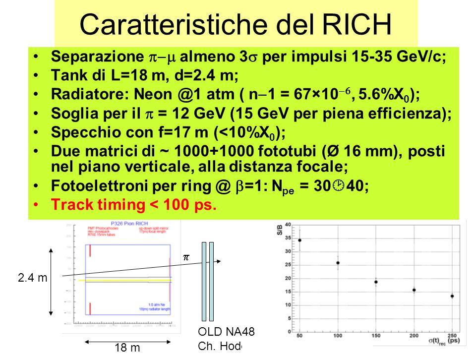 38 Caratteristiche del RICH Separazione  almeno 3  per impulsi 15-35 GeV/c; Tank di L=18 m, d=2.4 m; Radiatore: Neon @1 atm ( n  1 = 67×10 , 5.