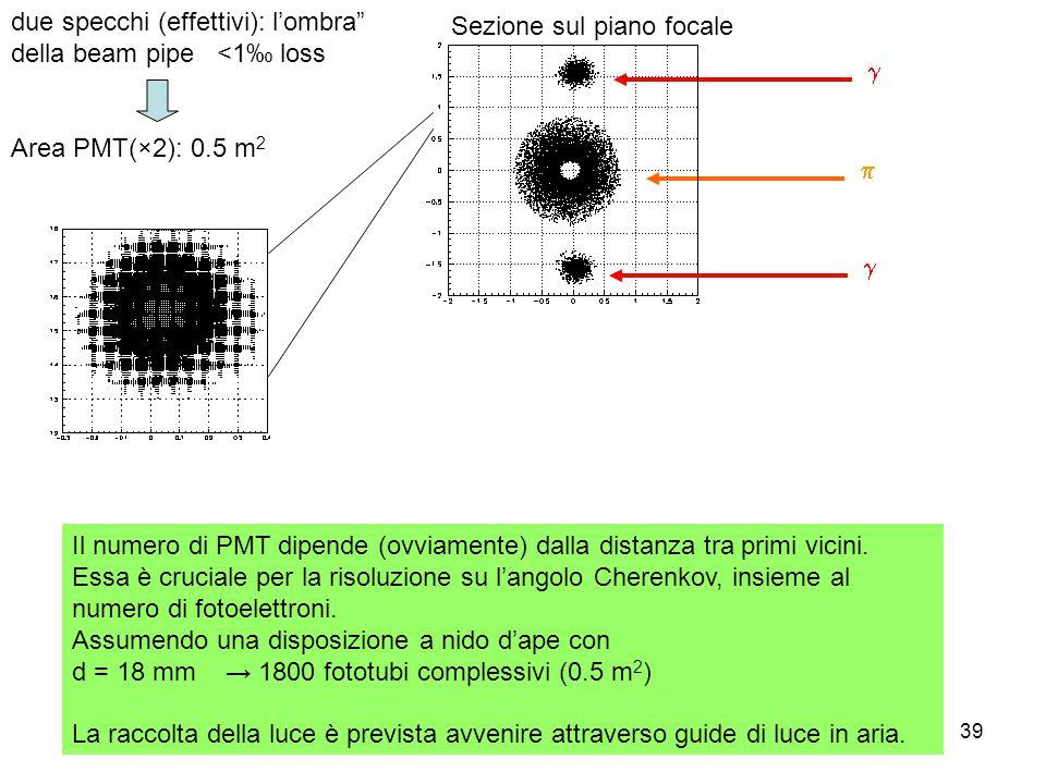 """39 due specchi (effettivi): l'ombra"""" della beam pipe <1‰ loss Area PMT(×2): 0.5 m 2 Sezione sul piano focale    Il numero di PMT dipende (ovviament"""