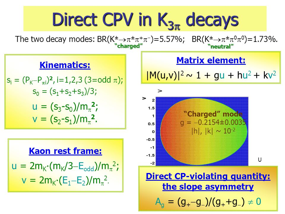 4 Direct CPV in K 3  decays Kinematics: s i = (P K  P  i ) 2, i=1,2,3 (3=odd  ); s 0 = (s 1 +s 2 +s 3 )/3; u = (s 3 -s 0 )/m  2 ; v = (s 2 -s 1 )