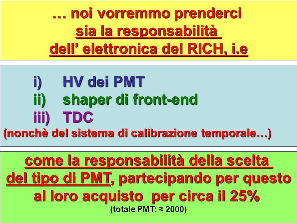 42 … noi vorremmo prenderci sia la responsabilità dell' elettronica del RICH, i.e i)HV dei PMT ii)shaper di front-end iii)TDC (nonchè del sistema di c