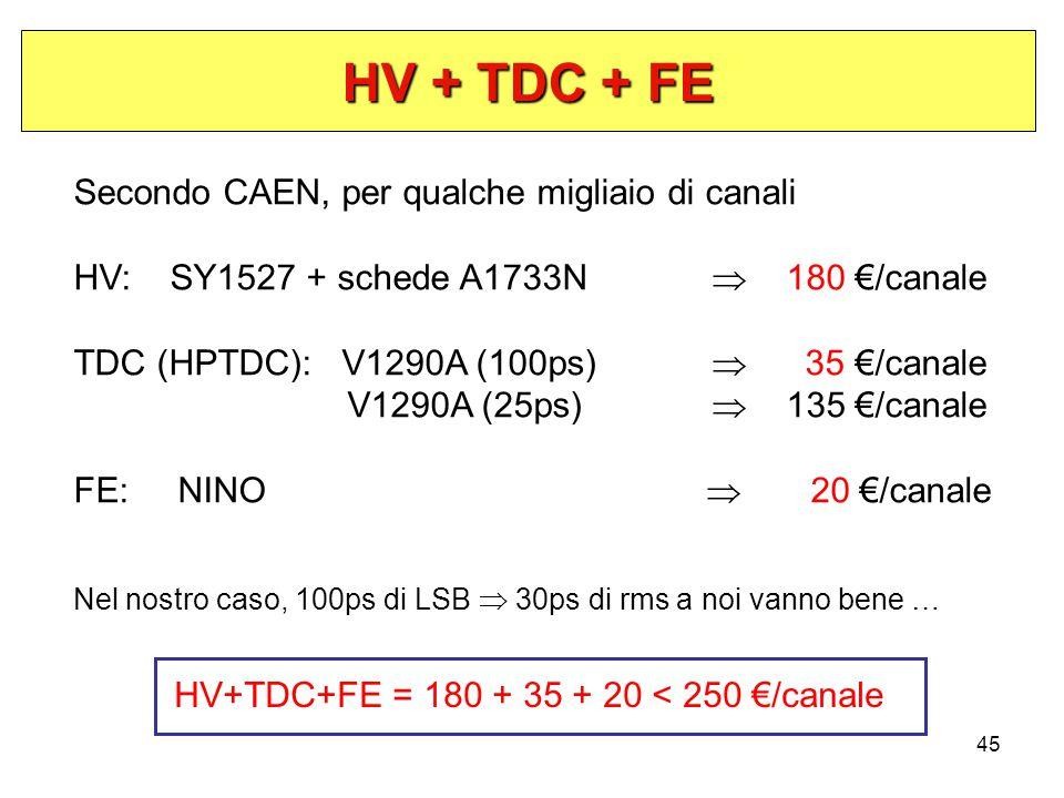 45 HV + TDC + FE Secondo CAEN, per qualche migliaio di canali HV: SY1527 + schede A1733N  180 €/canale TDC (HPTDC): V1290A (100ps)  35 €/canale V129