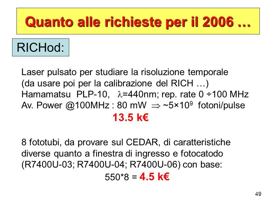 49 Quanto alle richieste per il 2006 … RICHod: Laser pulsato per studiare la risoluzione temporale (da usare poi per la calibrazione del RICH …) Hamam