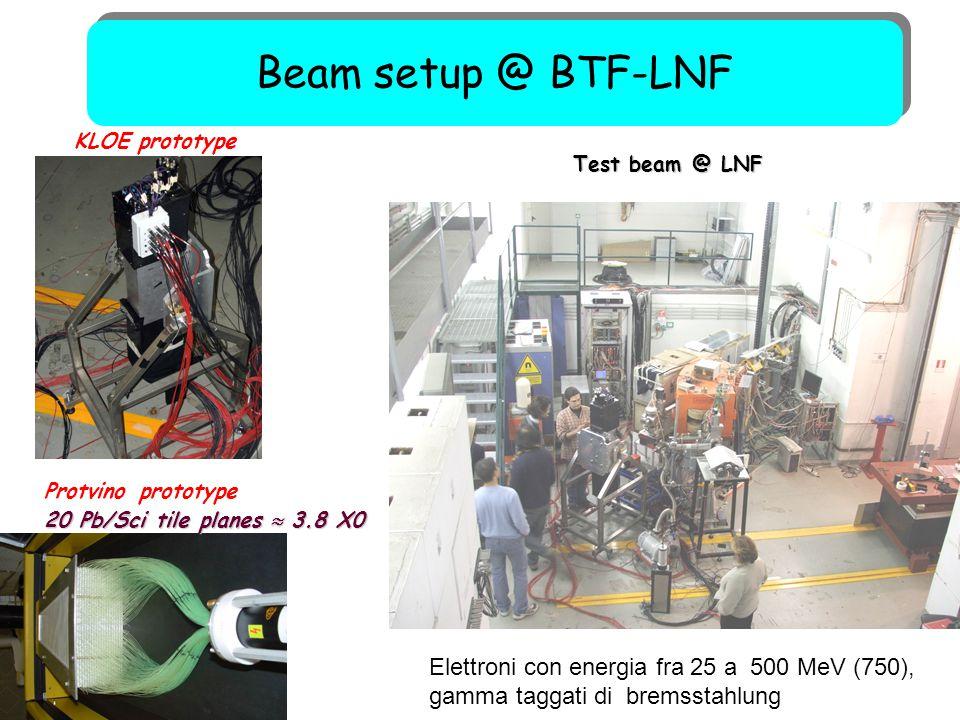 KLOE prototype Protvino prototype 20 Pb/Sci tile planes  3.8 X0 Test beam @ LNF Beam setup @ BTF-LNF Elettroni con energia fra 25 a 500 MeV (750), ga