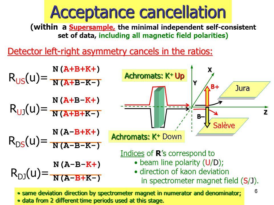 17 H mediated LFV SUSY contributions to R K A. Masiero: CERN TH seminar 6/4/06