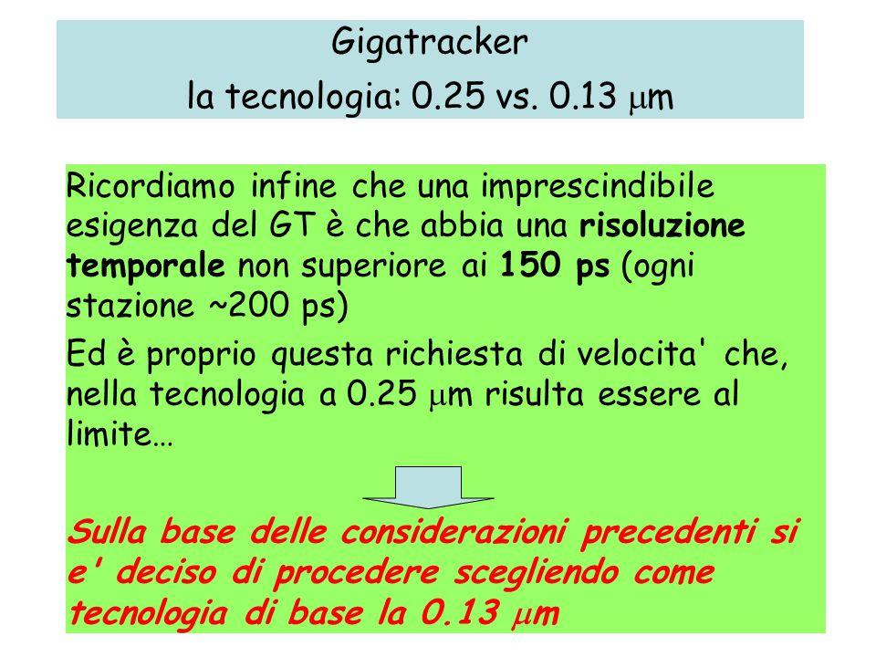 68 Ricordiamo infine che una imprescindibile esigenza del GT è che abbia una risoluzione temporale non superiore ai 150 ps (ogni stazione ~200 ps) Ed