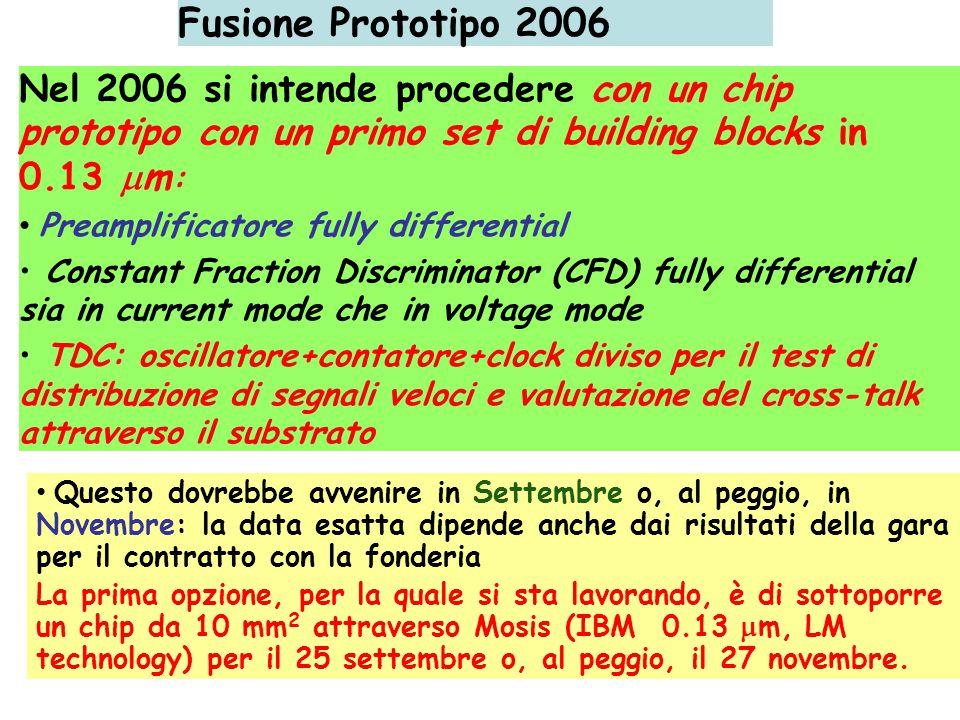 69 Fusione Prototipo 2006 Nel 2006 si intende procedere con un chip prototipo con un primo set di building blocks in 0.13  m : Preamplificatore fully