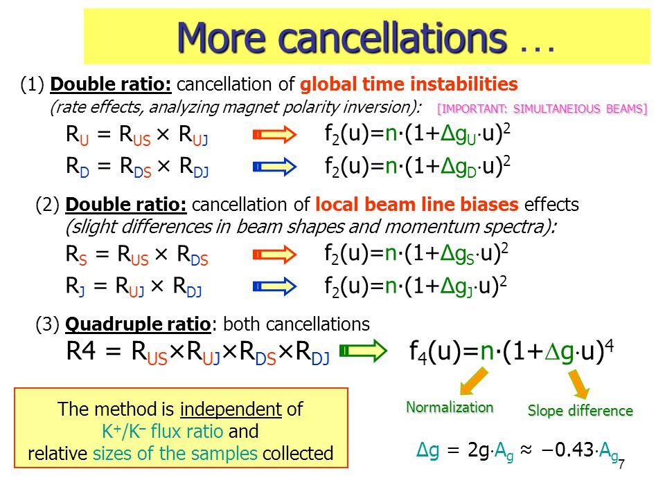38 Caratteristiche del RICH Separazione  almeno 3  per impulsi 15-35 GeV/c; Tank di L=18 m, d=2.4 m; Radiatore: Neon @1 atm ( n  1 = 67×10 , 5.6%X 0 ); Soglia per il  = 12 GeV (15 GeV per piena efficienza); Specchio con f=17 m (<10%X 0 ); Due matrici di ~ 1000+1000 fototubi (Ø 16 mm), posti nel piano verticale, alla distanza focale; Fotoelettroni per ring @  =1: N pe = 30  40; Track timing < 100 ps.