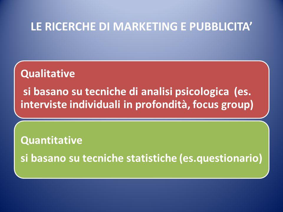 LE RICERCHE DI MARKETING E PUBBLICITA' Qualitative si basano su tecniche di analisi psicologica (es.
