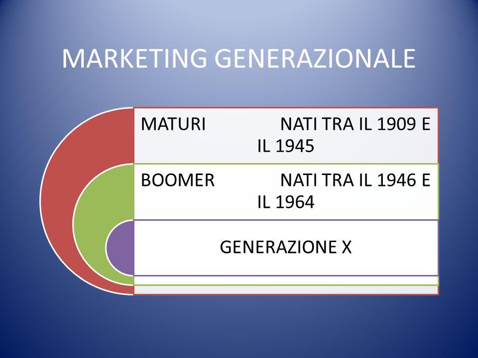 MARKETING GENERAZIONALE MATURI NATI TRA IL 1909 E IL 1945 BOOMER NATI TRA IL 1946 E IL 1964 GENERAZIONE X