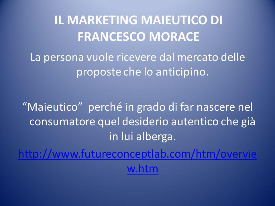 La persona vuole ricevere dal mercato delle proposte che lo anticipino.
